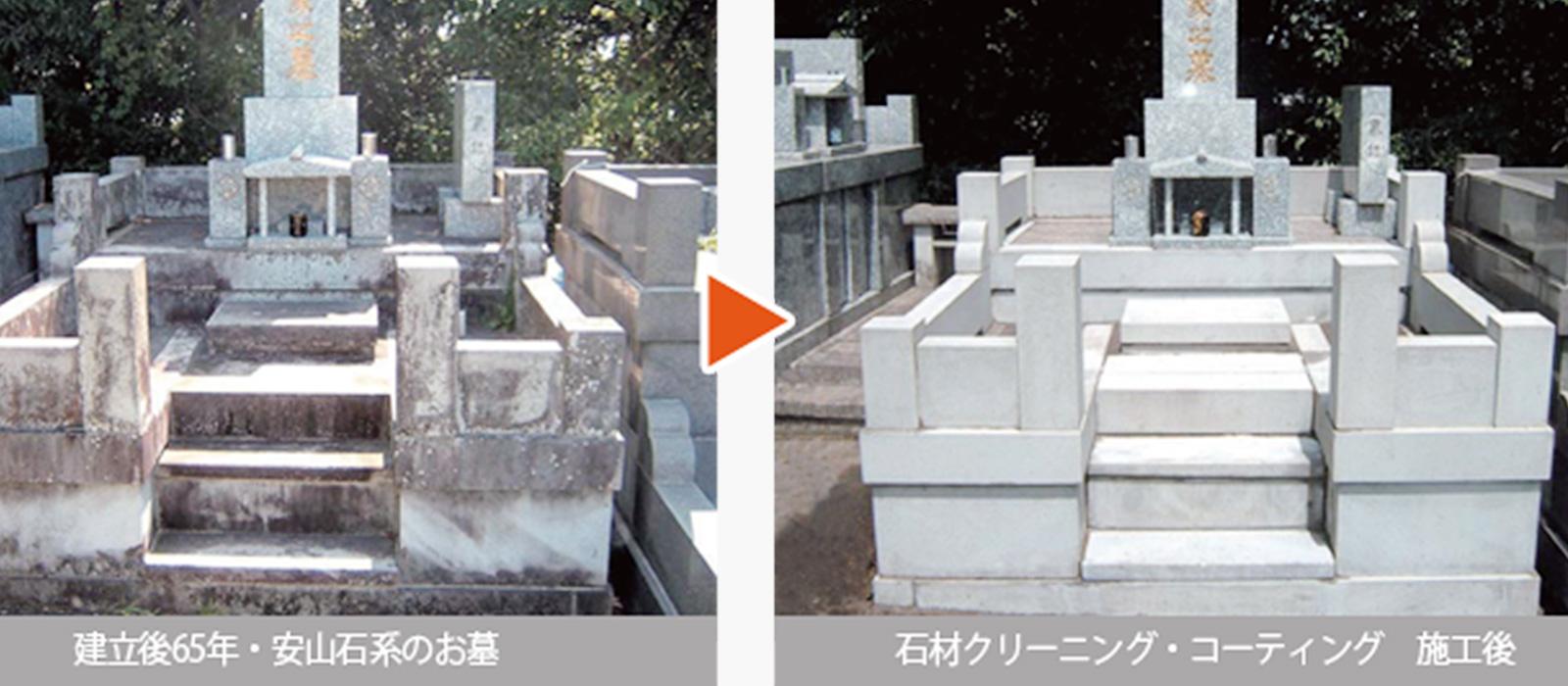 墓石の洗浄コーティング・補修